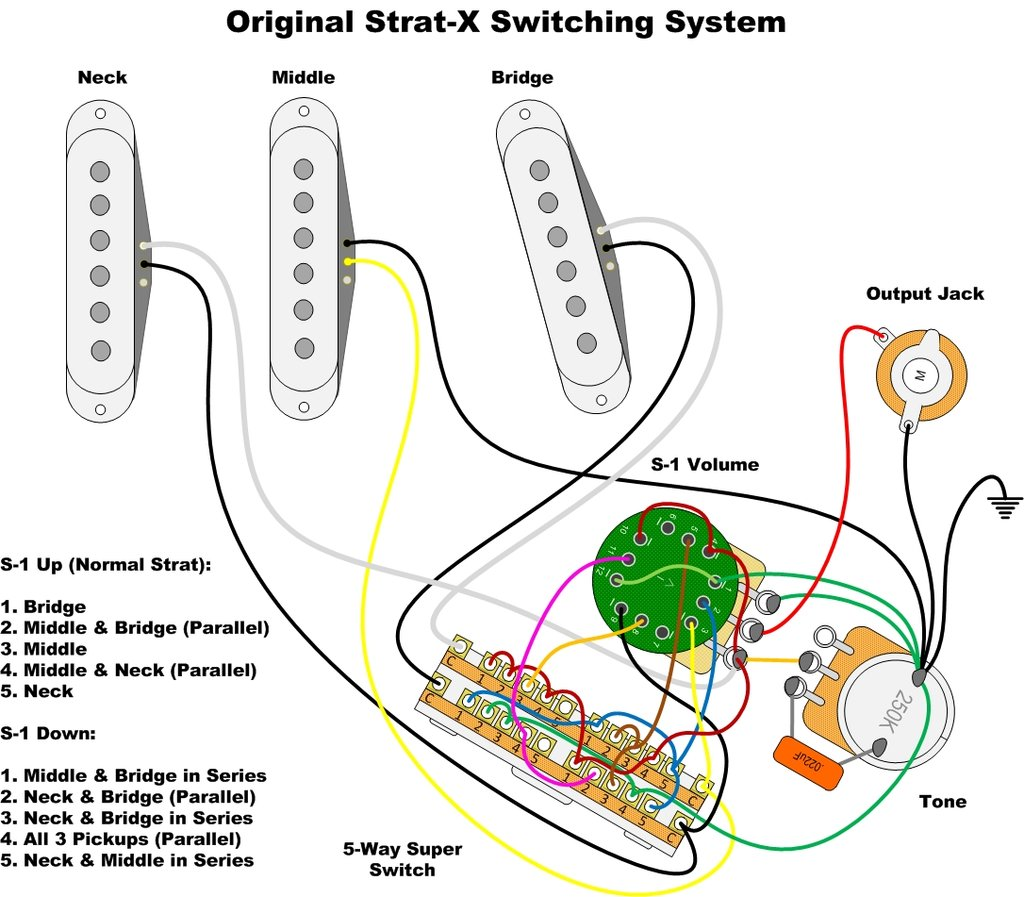 S1 Wiring Diagram Stratocaster | Wiring Diagram on